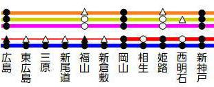 広島新神戸新幹線路線図