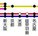 新大阪名古屋新幹線路線図